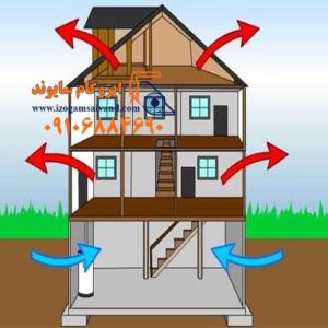 صرفه جویی در مصرف انرژی با ایزوگام